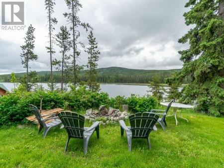 4061 Lac Le Jeune Drive W, Kamloops, British Columbia, V1S1Y8